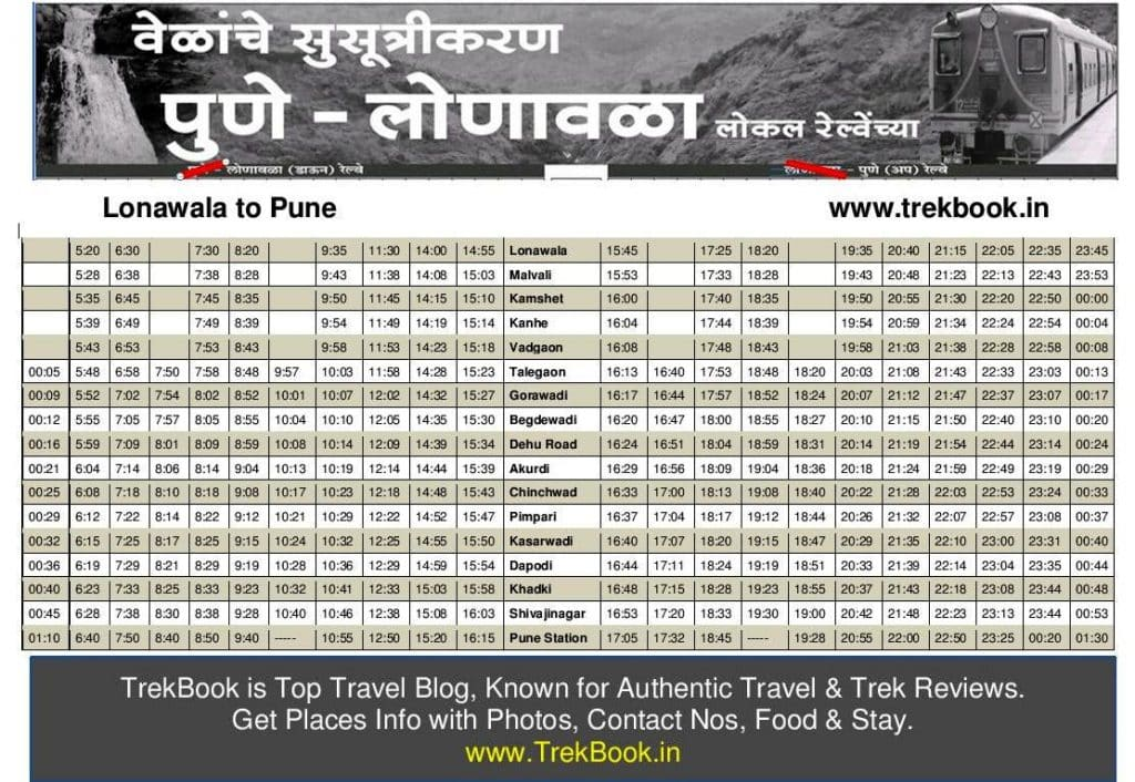 lonavala pune local train timetable download